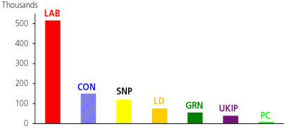 2016 data