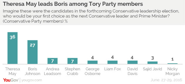 Tory-leadership-1-v2