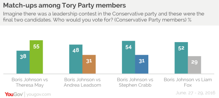 Tory-leadership-2