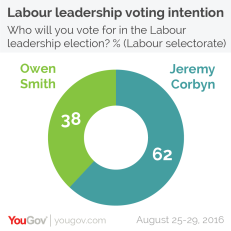 YG_Next Labour leader-01