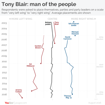 YG_Tony Blair man of the people-01